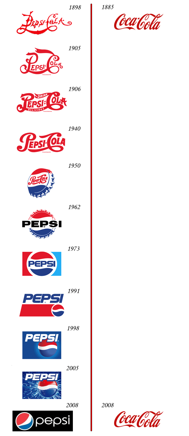 http://thanr.files.wordpress.com/2008/10/pepsi-coke_logo.png